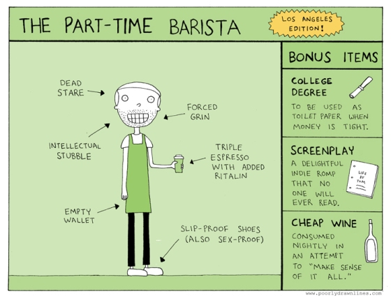 part-time-barista